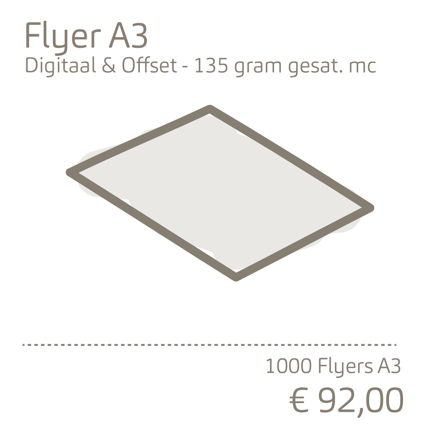 Flyer-A3
