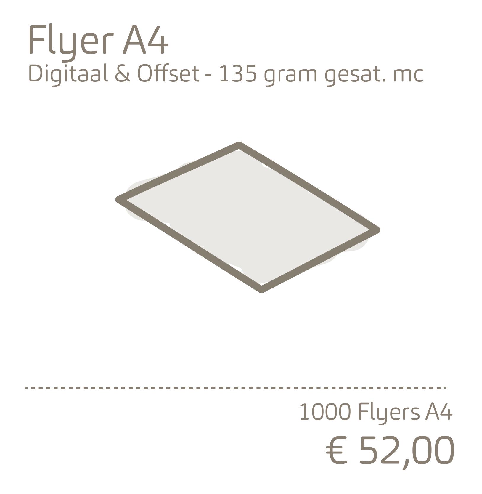 Flyer-A4