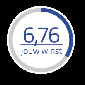 Bol.com winst: 6,76 euro